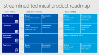 20140404_office-forms-product-roadmap